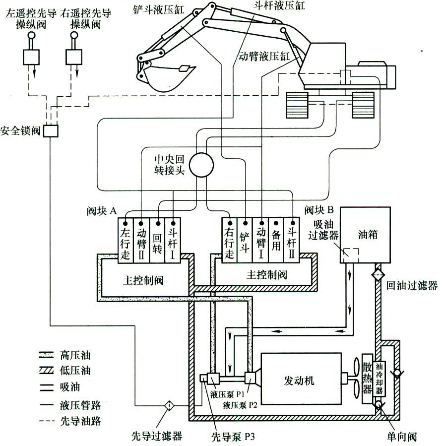 加藤挖掘机液压回路图